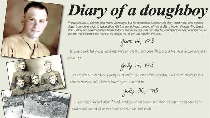 A Veteran's Story: Diary of a Doughboy