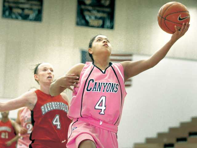 Women's college basketball: Cougars catching on