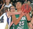 Foul trouble, poor free-throw shooting hurt Central Valley