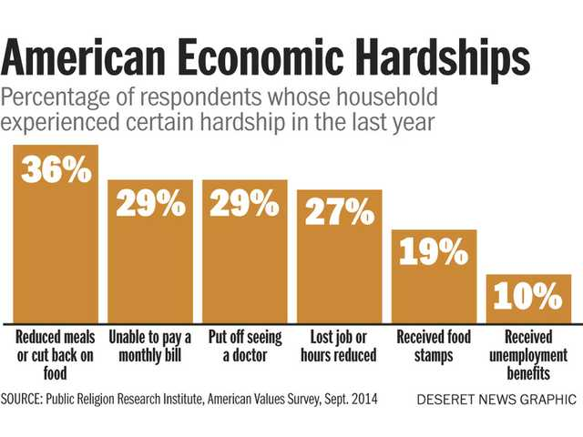 Economic recovery?