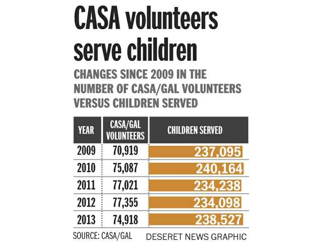 CASA volunteers step in to help abused