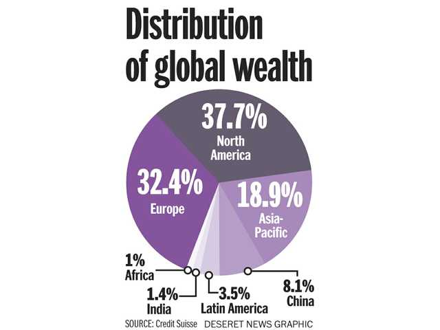 $3,650 will makes you one of the world's wealthiest
