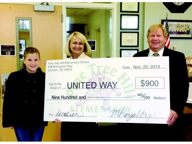 PTH gives $900 to United Way of Kershaw County