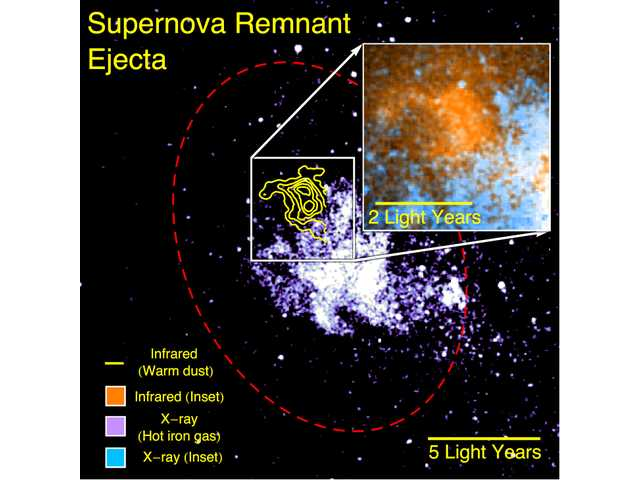 Supernova's dust could make thousands of Earths, NASA says