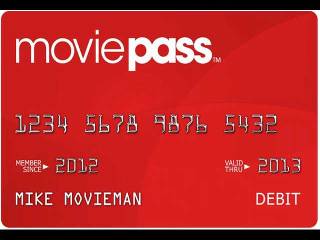 MoviePass' parent company's stock just dropped to a new low