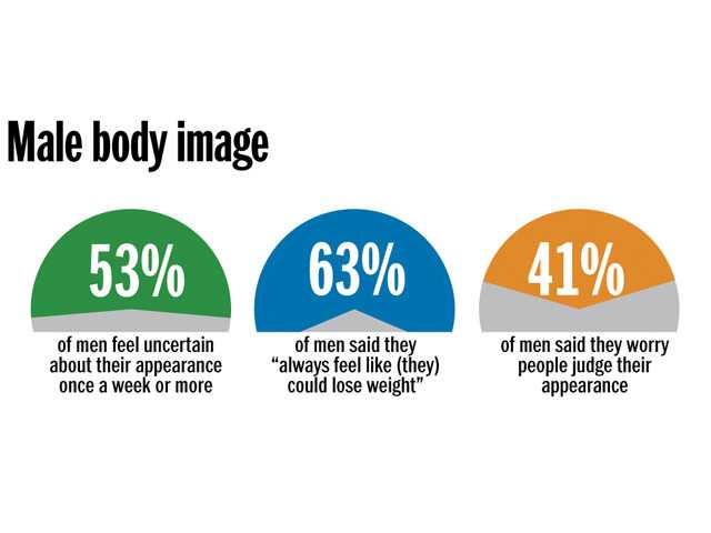 body image in the media Bn, poor body image, negative approach to eating and more urges to be on a weight loss diet • the study also found that girls whose parents were involved in.