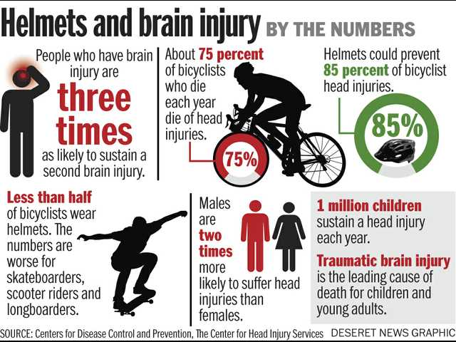 Living —or dying — with the decision not to wear a helmet