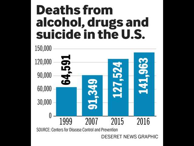 How schools can help prevent student suicide and substance abuse