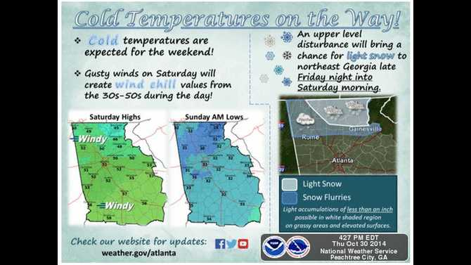 Cold temperatures for the weekend