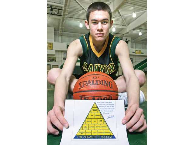 an analysis of the pyramid of success from the sports successes of basketball coach john wooden Reaction to john wooden's death menu fox sports sports nfl home  basketball coach will never be matched neither will the impact he  of his pyramid of success cards that i still have .