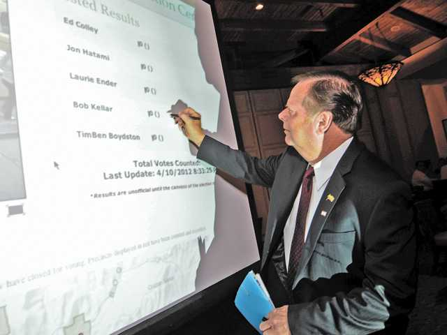 City Councilman Bob Kellar pretends to write in a huge lead as he waits for election returns at his election return party held at Robinson Ranch Golf Club in Canyon Country on Tuesday. Kellar took an early lead Tuesday.