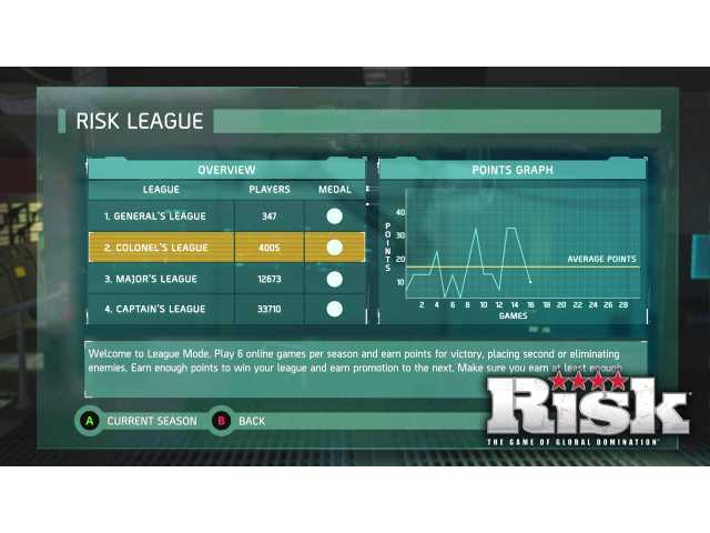 'Risk' video game doesn't improve much on classic board game