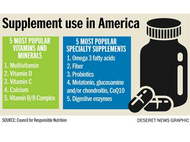 When drugs collide: Seniors at risk for dangerous interactions with supplements, prescription drugs