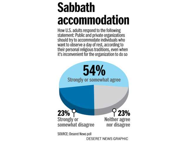 Should your boss know that you keep the Sabbath?