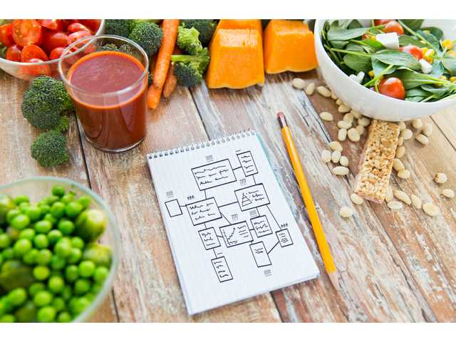 How you can simplify your meal planning process