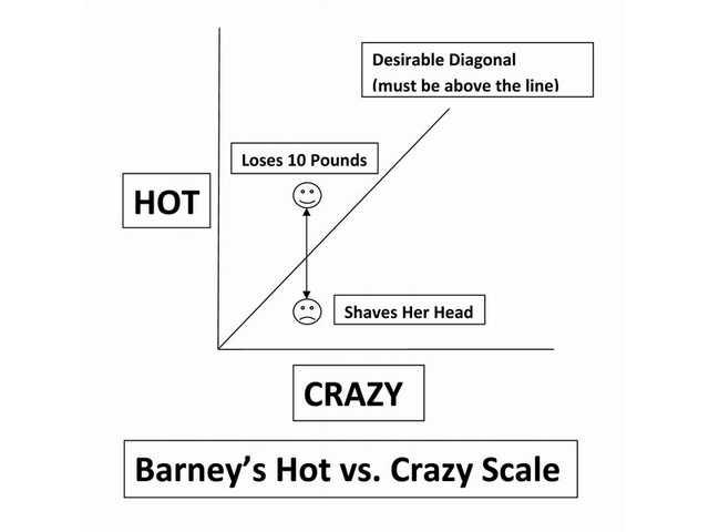 crazy hot scale men