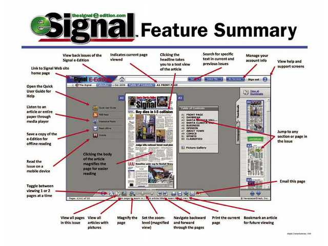 The E's handy feature summary shows how to navigate and use all the interactive features.